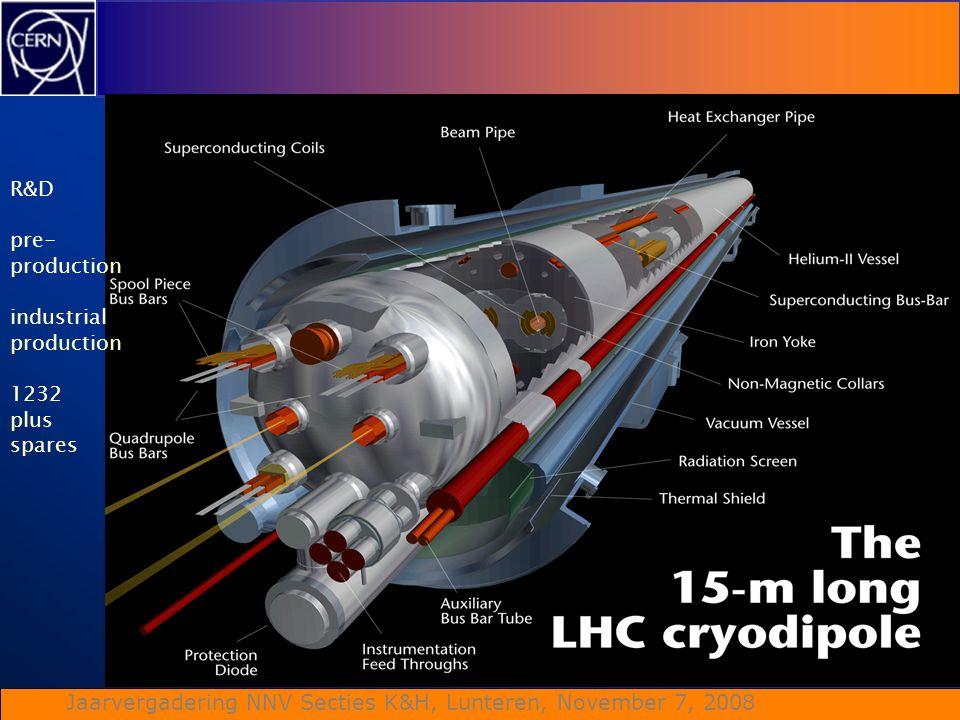 R&D pre- production industrial 1232 plus spares