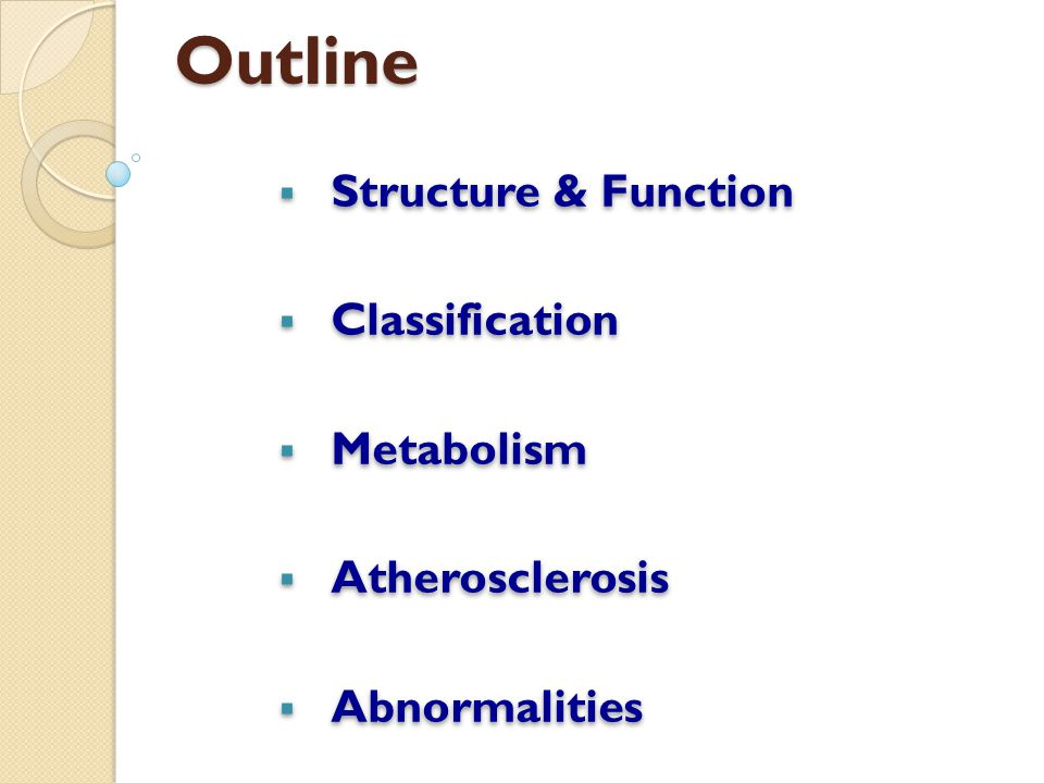 Outline Structure & Function Classification Metabolism Atherosclerosis