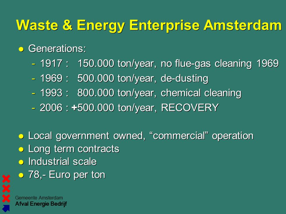 Waste & Energy Enterprise Amsterdam