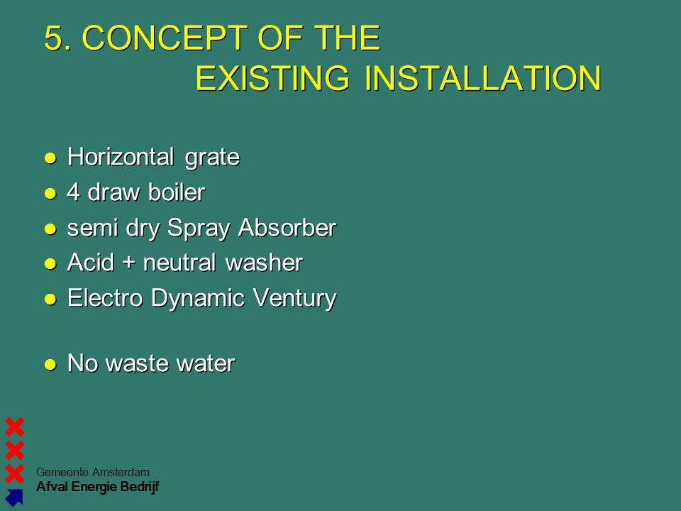 5. CONCEPT OF THE EXISTING INSTALLATION