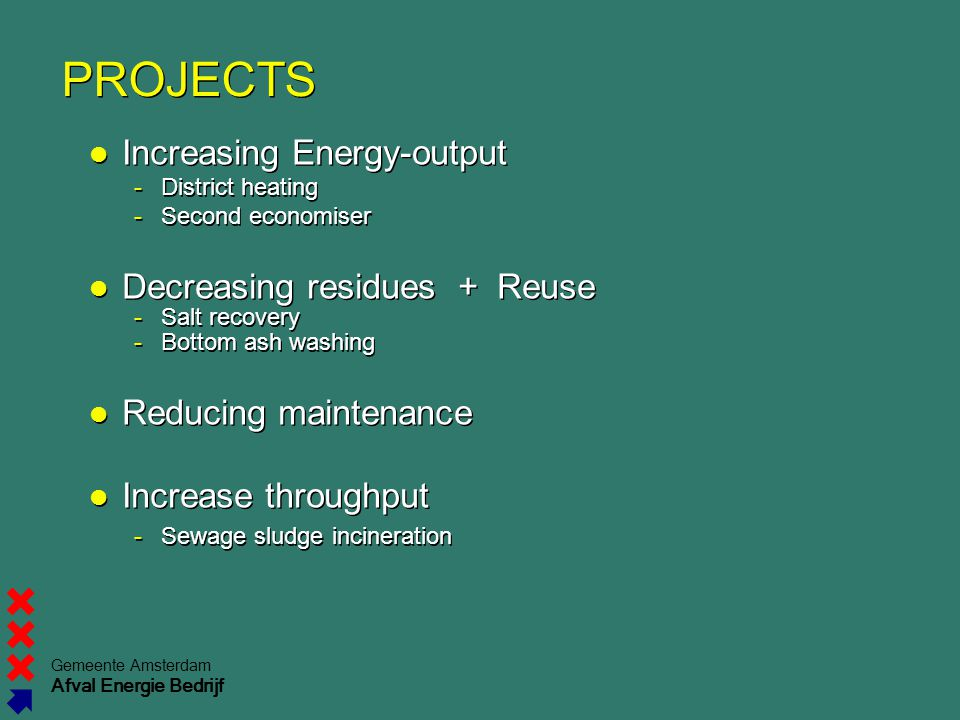 PROJECTS Increasing Energy-output Decreasing residues + Reuse