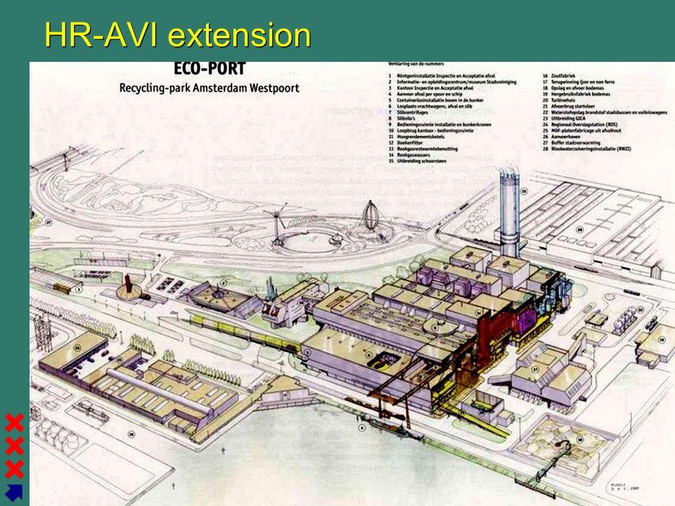 HR-AVI extension sketch Rudolf DAS