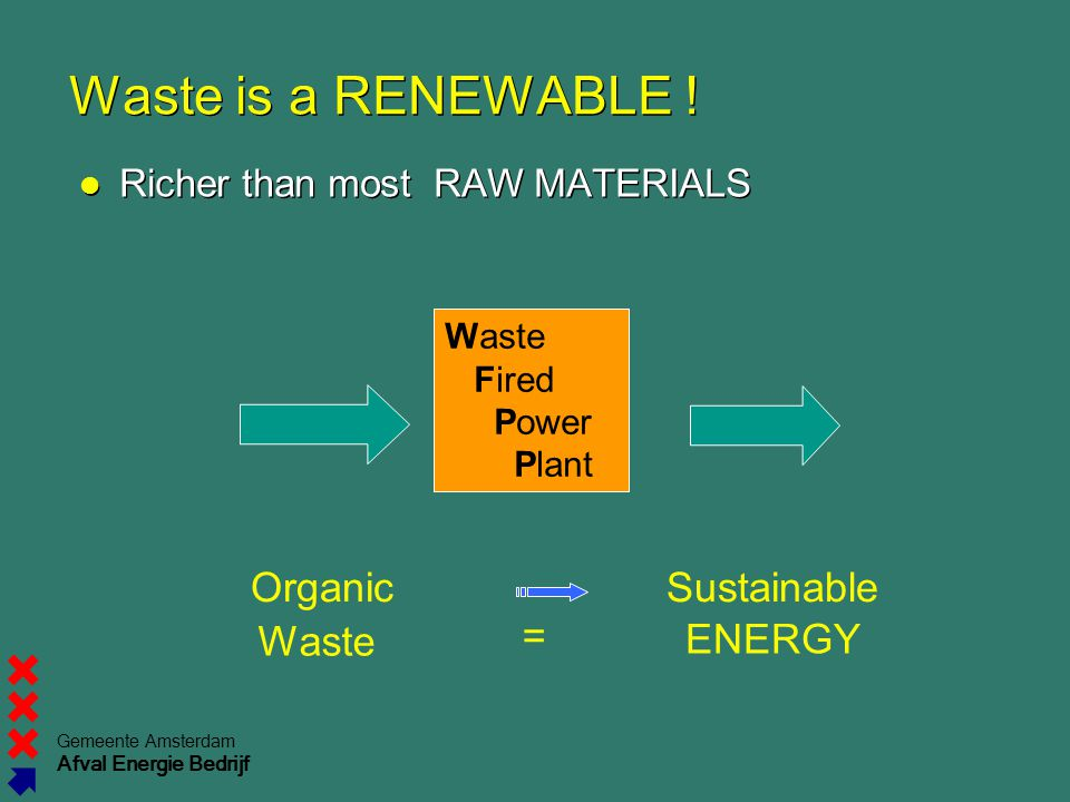 Waste is a RENEWABLE ! Organic Sustainable Waste = ENERGY