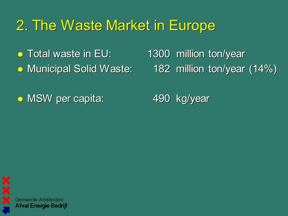 2. The Waste Market in Europe
