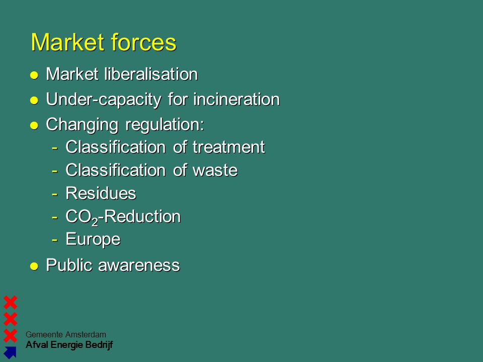 Market forces Market liberalisation Under-capacity for incineration