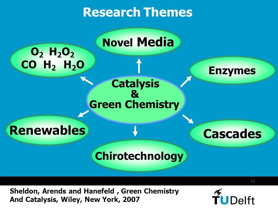 Research Themes Renewables Cascades Novel Media O2 H2O2 CO H2 H2O