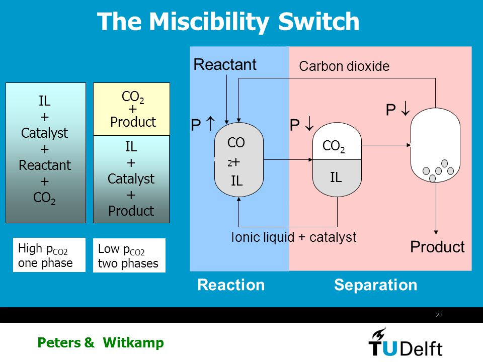 The Miscibility Switch