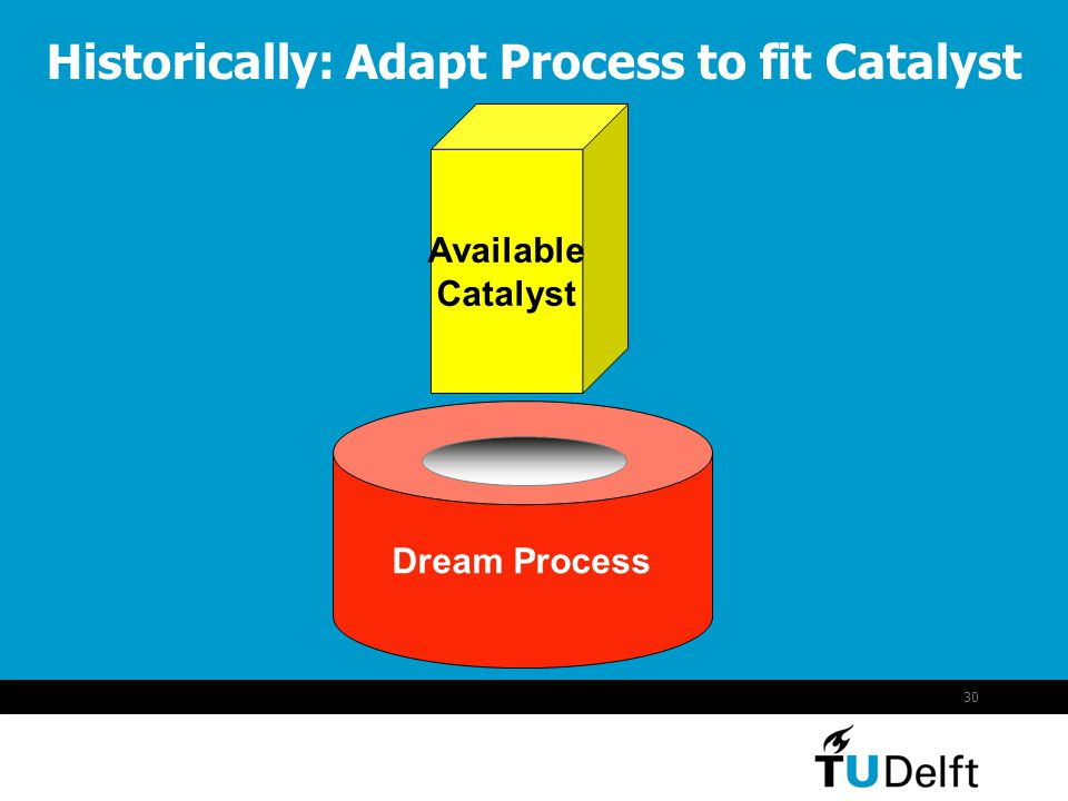 Historically: Adapt Process to fit Catalyst