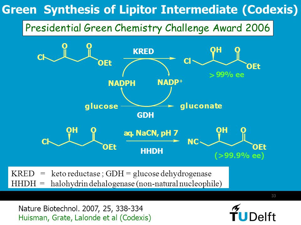 Green Synthesis of Lipitor Intermediate (Codexis)