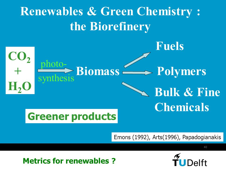 Renewables & Green Chemistry :