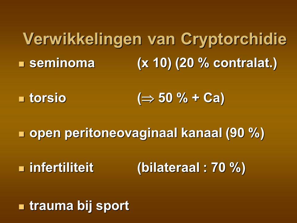 Verwikkelingen van Cryptorchidie