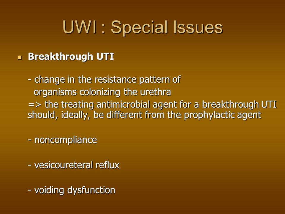 UWI : Special Issues Breakthrough UTI