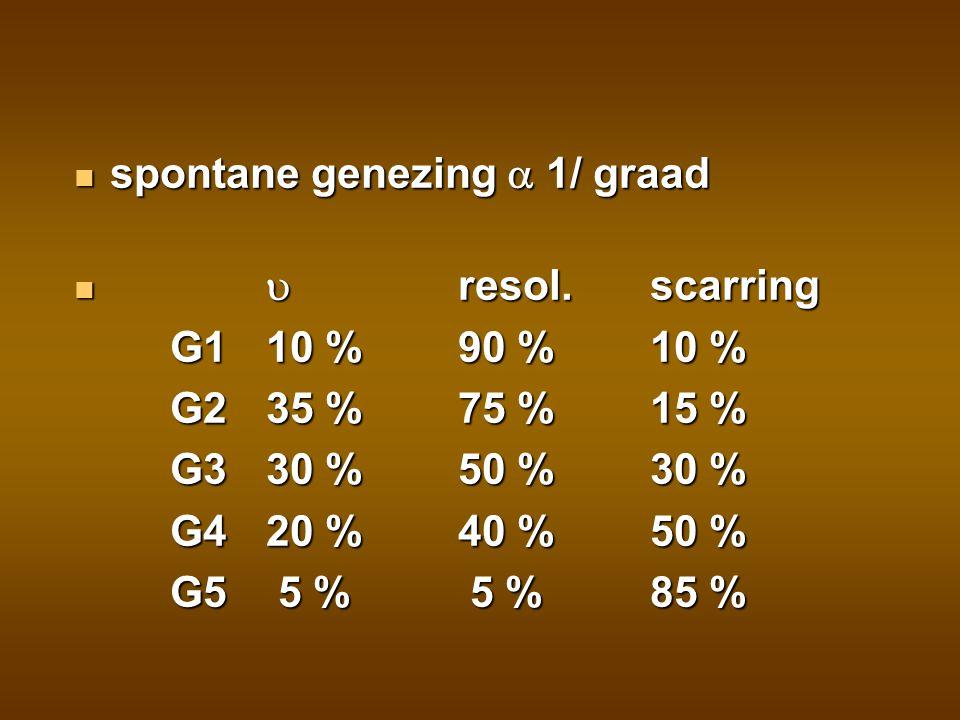 spontane genezing a 1/ graad