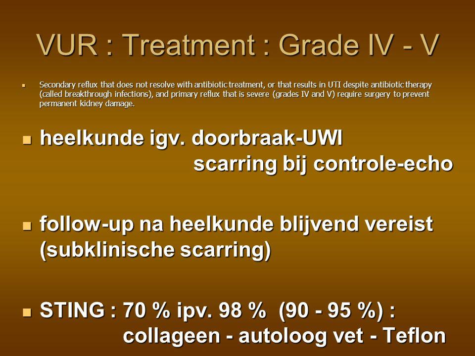 VUR : Treatment : Grade IV - V