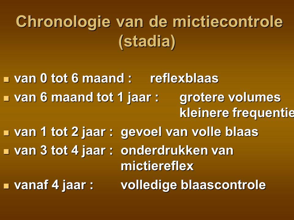 Chronologie van de mictiecontrole (stadia)