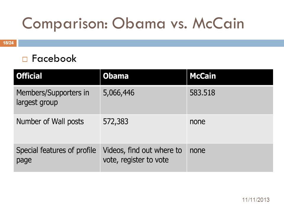 Comparison: Obama vs. McCain