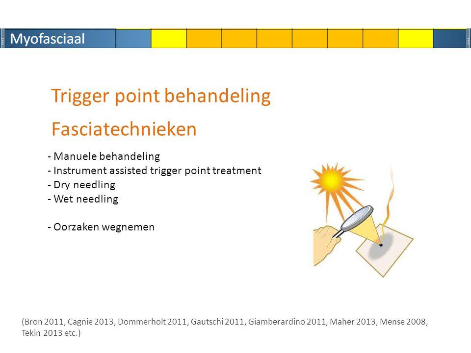 Trigger point behandeling