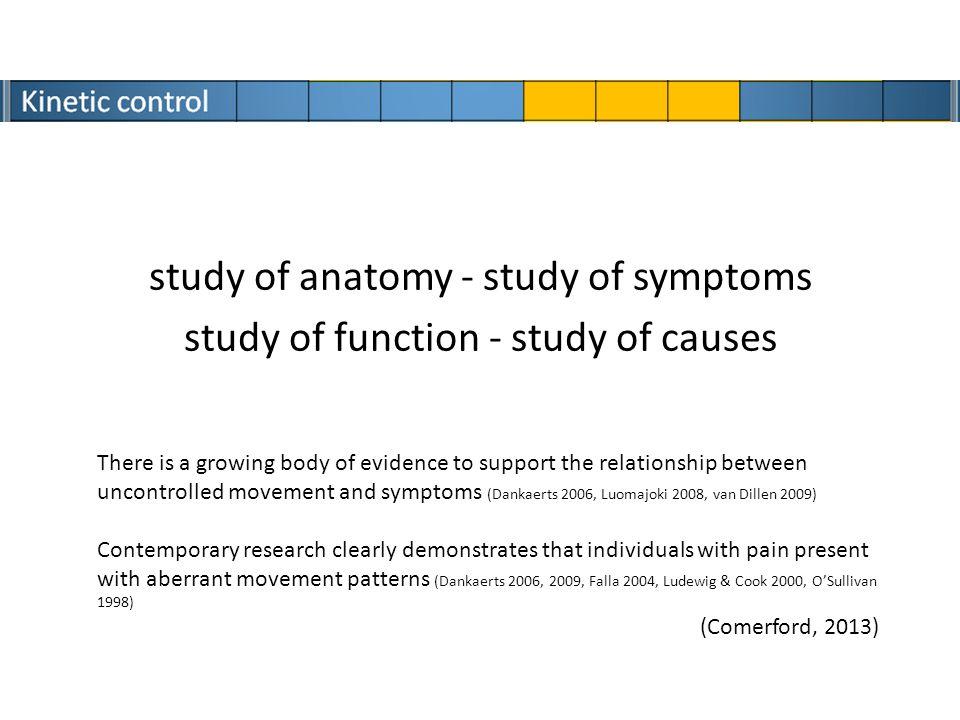 study of anatomy - study of symptoms