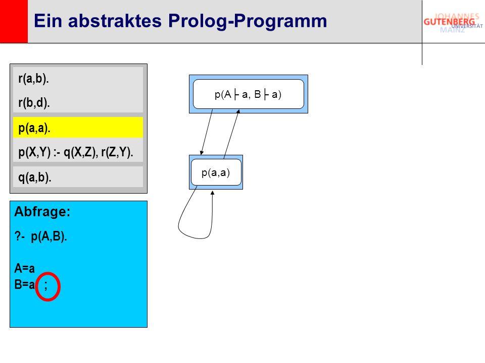 Ein abstraktes Prolog-Programm
