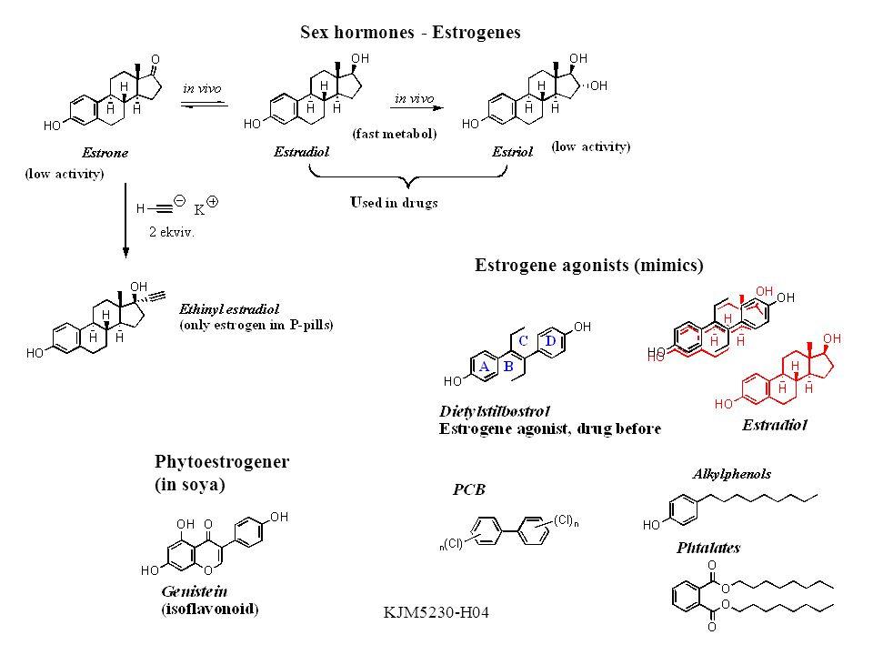 Sex hormones - Estrogenes