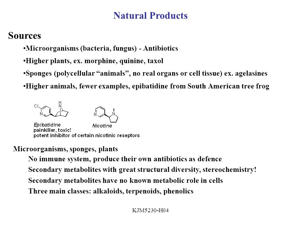 Natural Products Sources
