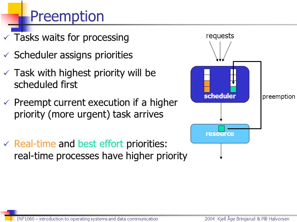 Preemption Tasks waits for processing Scheduler assigns priorities