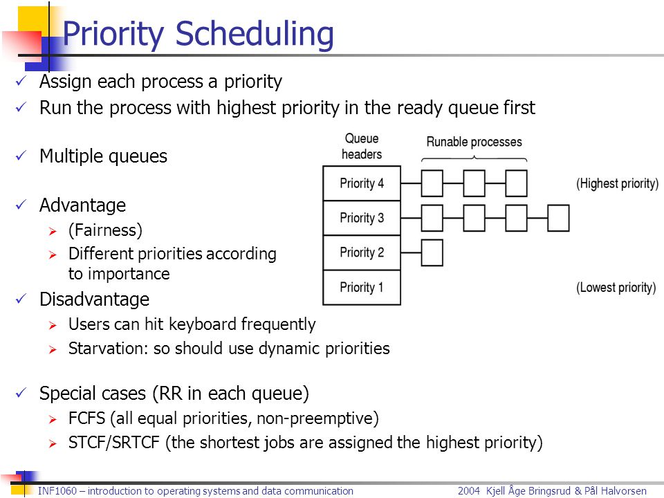 Priority Scheduling Assign each process a priority