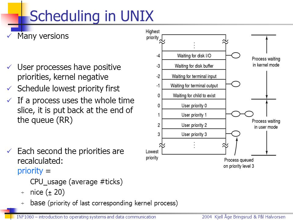 Scheduling in UNIX Many versions
