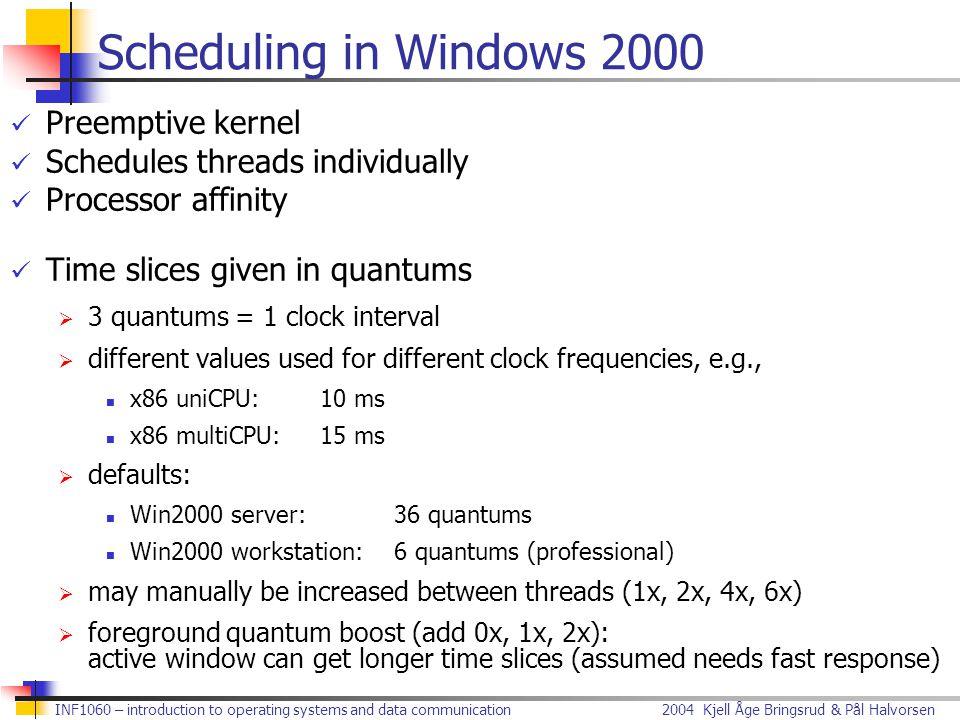 Scheduling in Windows 2000 Preemptive kernel