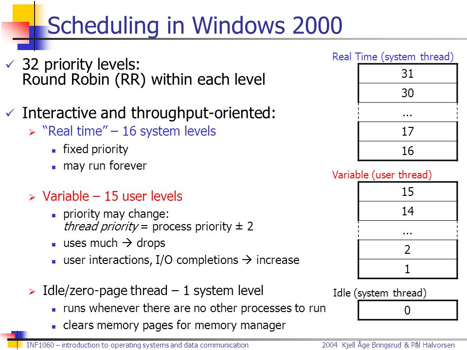 Scheduling in Windows 2000 Real Time (system thread) 32 priority levels: Round Robin (RR) within each level.