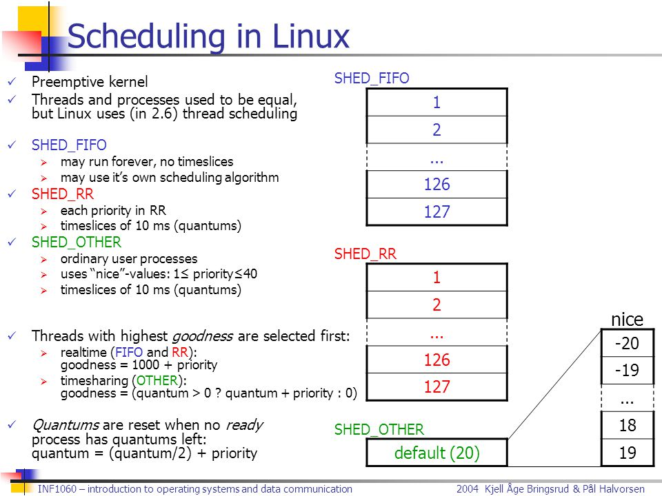 Scheduling in Linux nice 1 2 ... 126 127 1 2 ... 126 127 -20 -19 ...
