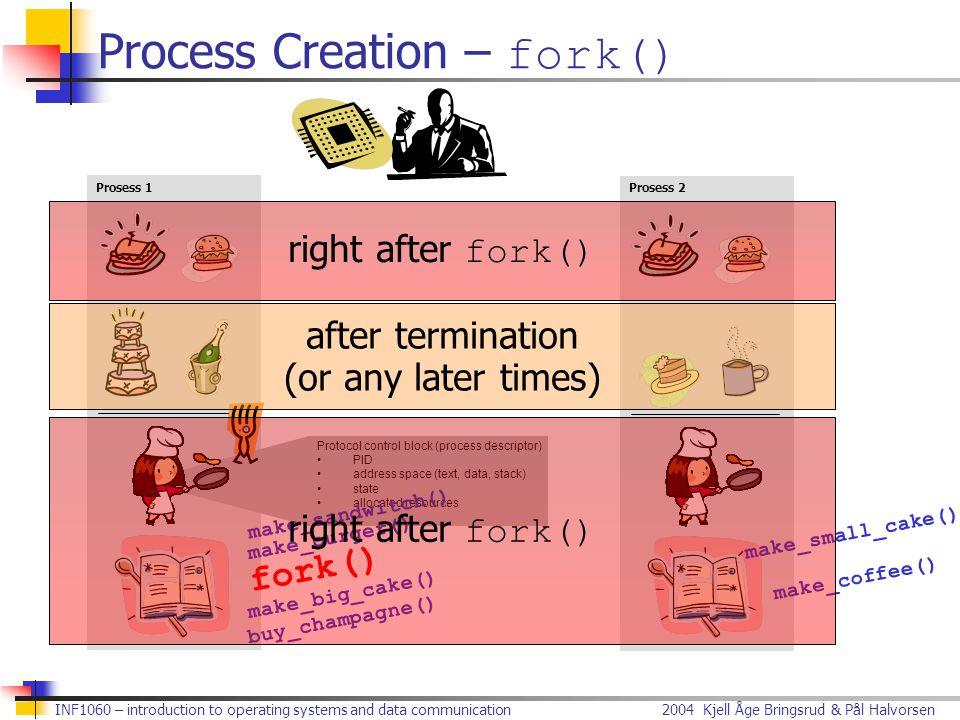 Process Creation – fork()