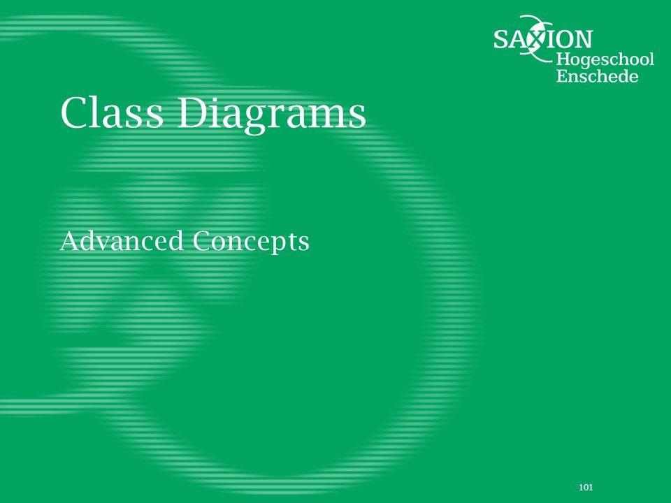 Class Diagrams Advanced Concepts