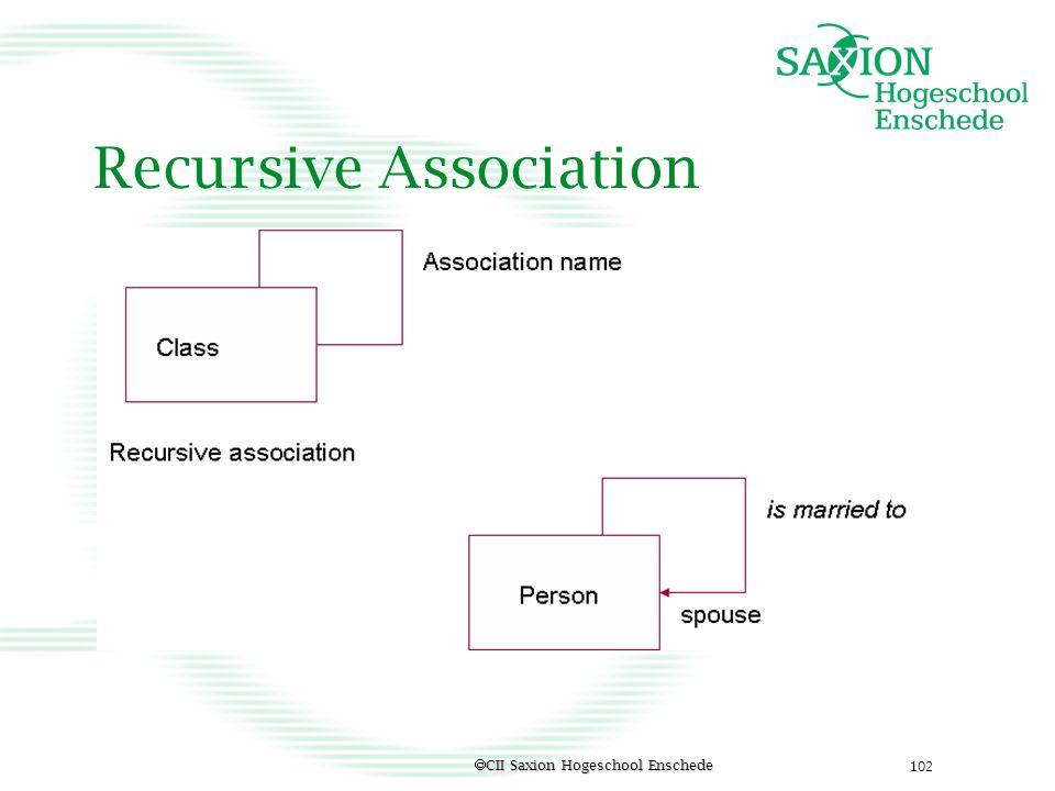 Recursive Association