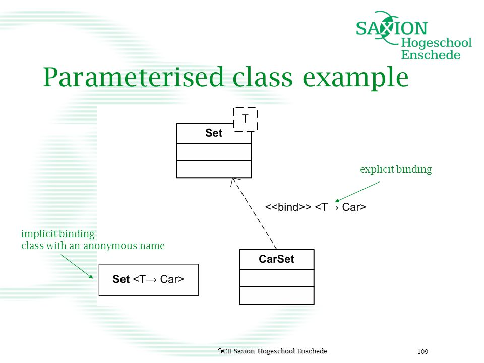 Parameterised class example