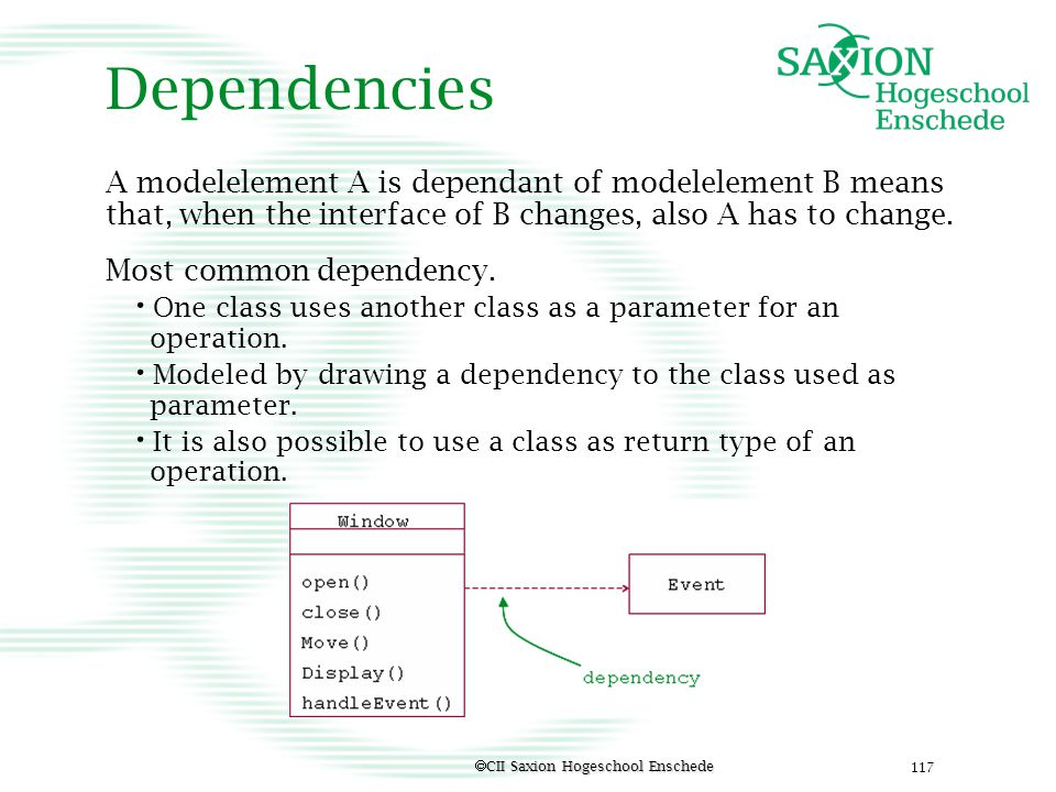 Dependencies A modelelement A is dependant of modelelement B means that, when the interface of B changes, also A has to change.