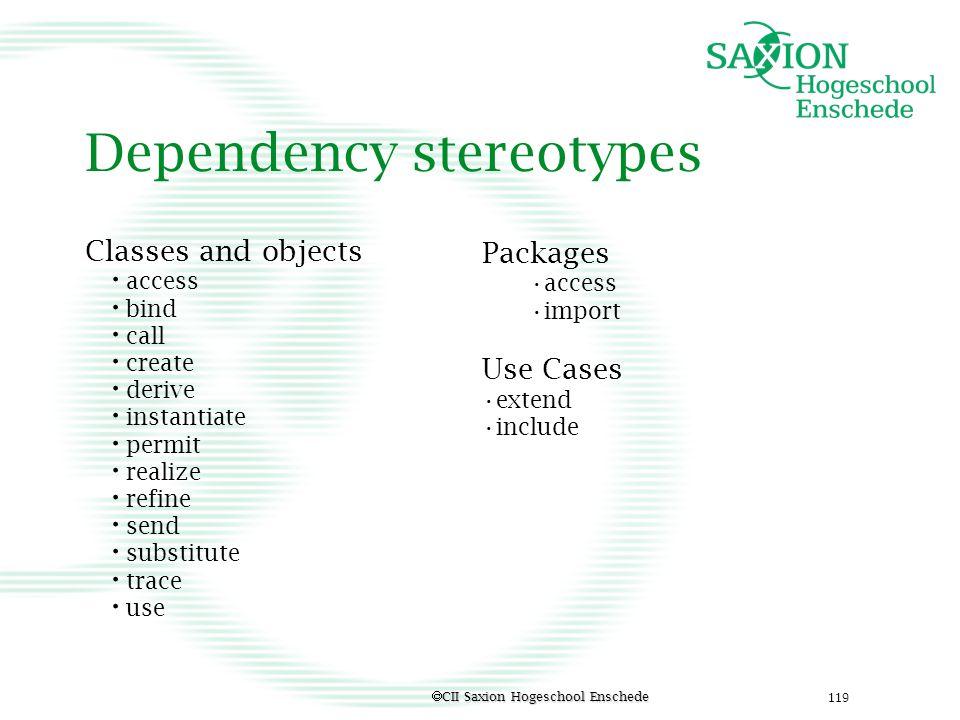 Dependency stereotypes