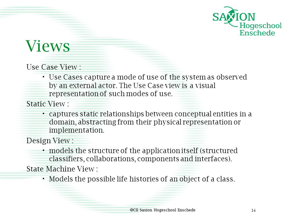 Views Use Case View : Static View : Design View : State Machine View :
