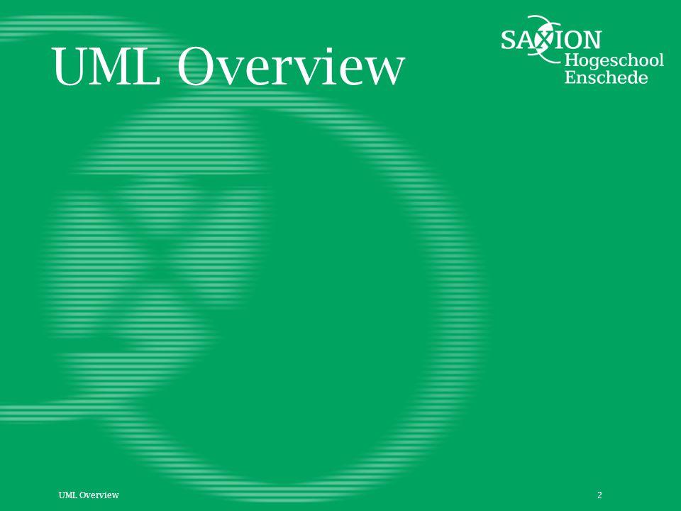 UML Overview UML Overview