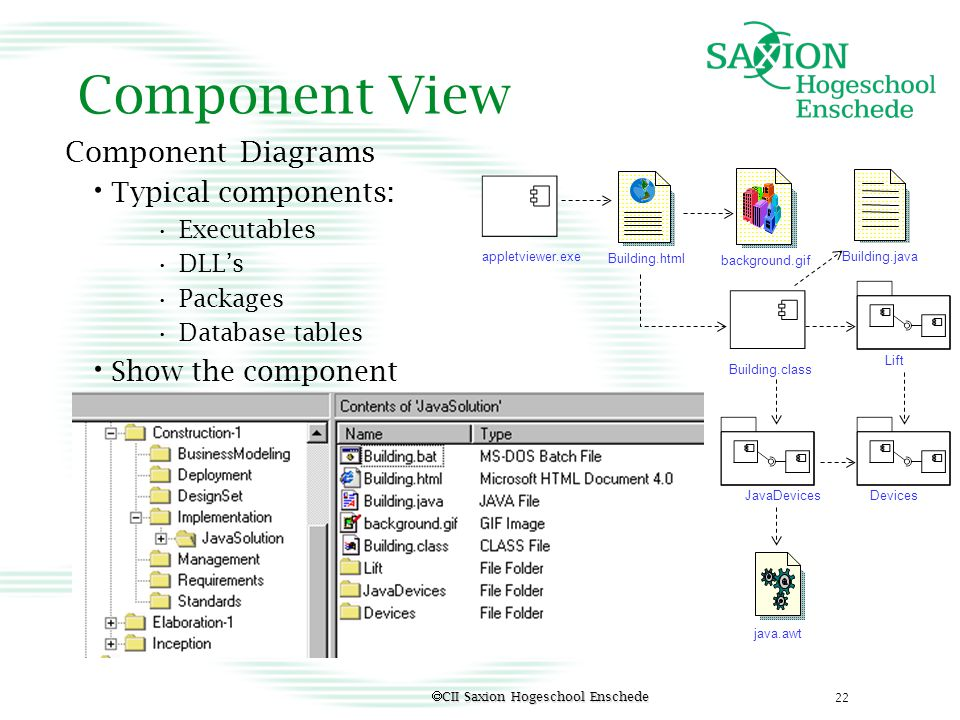 Component View Component Diagrams Typical components: