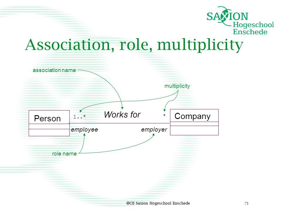 Association, role, multiplicity
