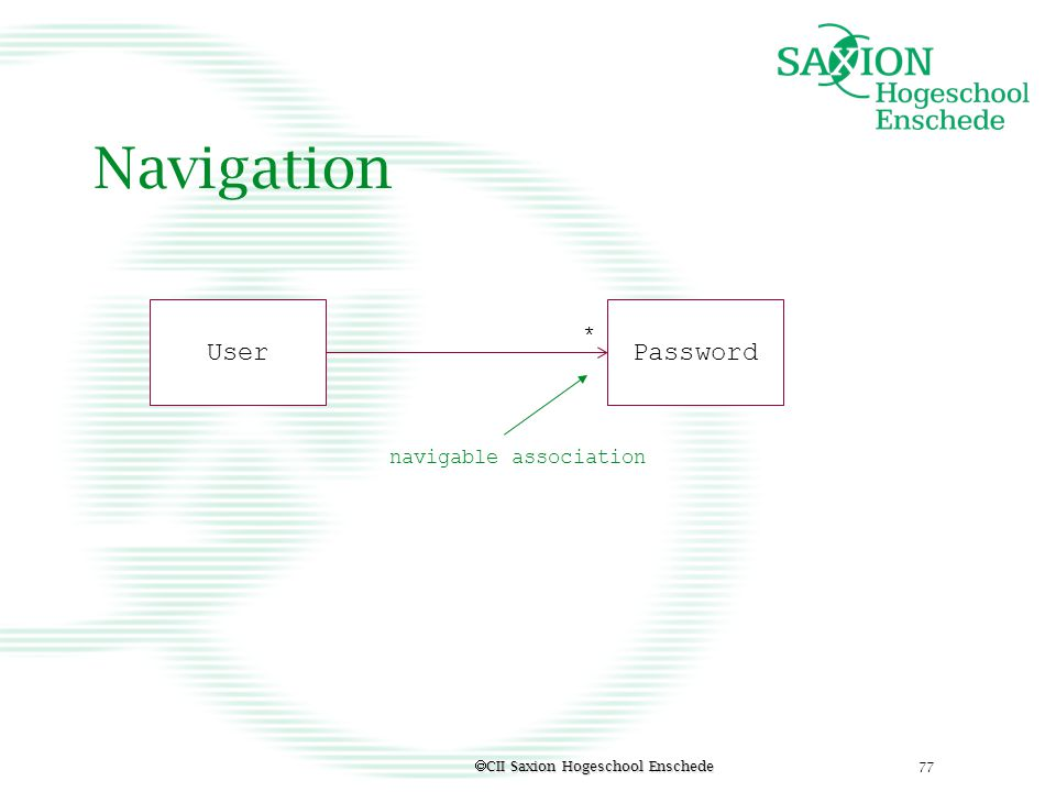 Navigation User Password * navigable association