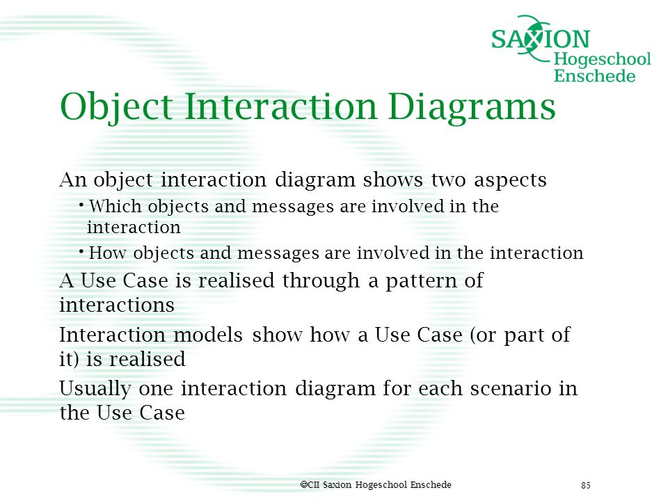 Object Interaction Diagrams