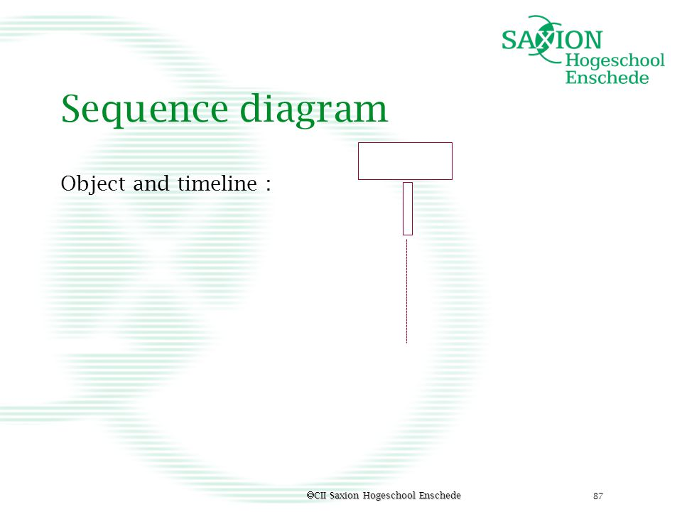 Sequence diagram Object and timeline :