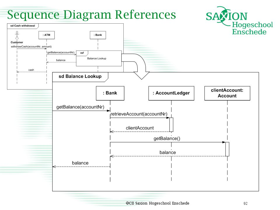 Sequence Diagram References