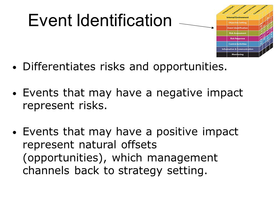 Event Identification Differentiates risks and opportunities.