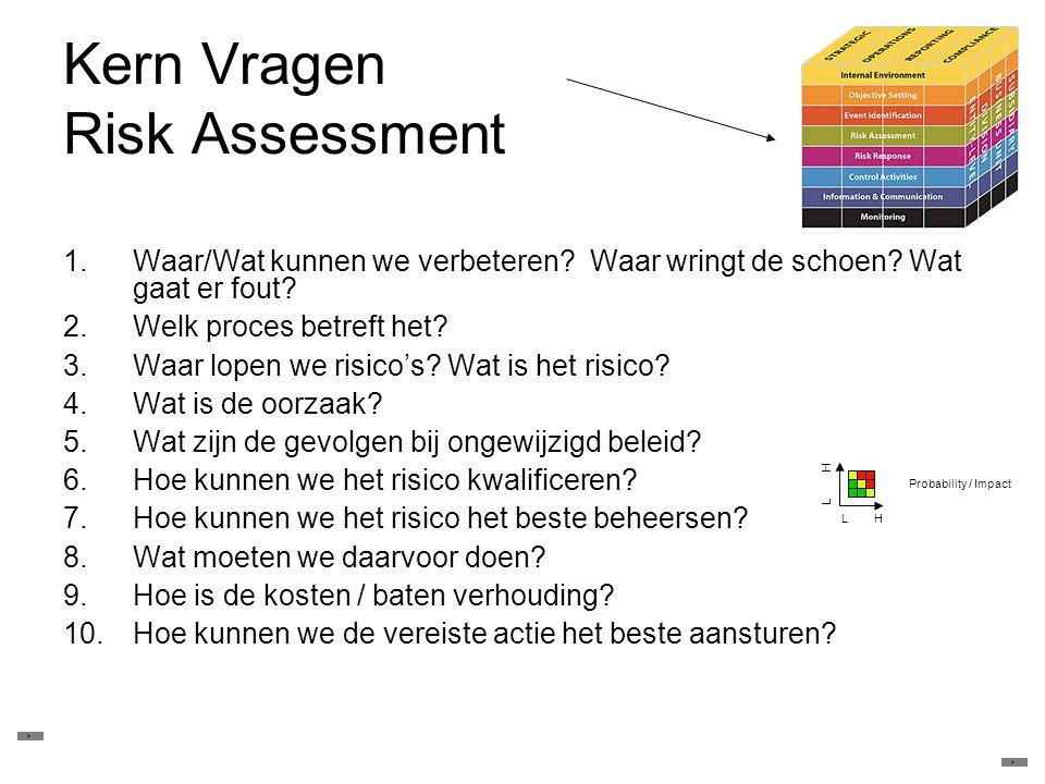 Kern Vragen Risk Assessment