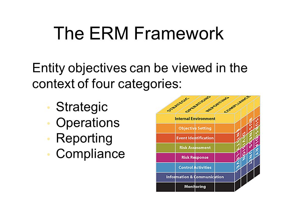 The ERM Framework Entity objectives can be viewed in the