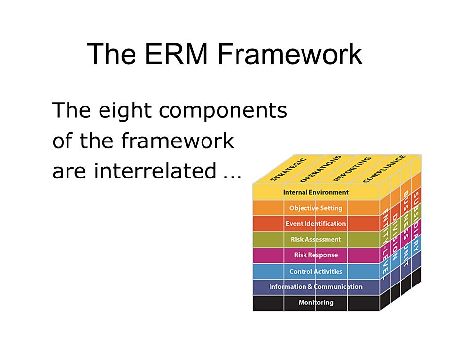 The ERM Framework The eight components of the framework
