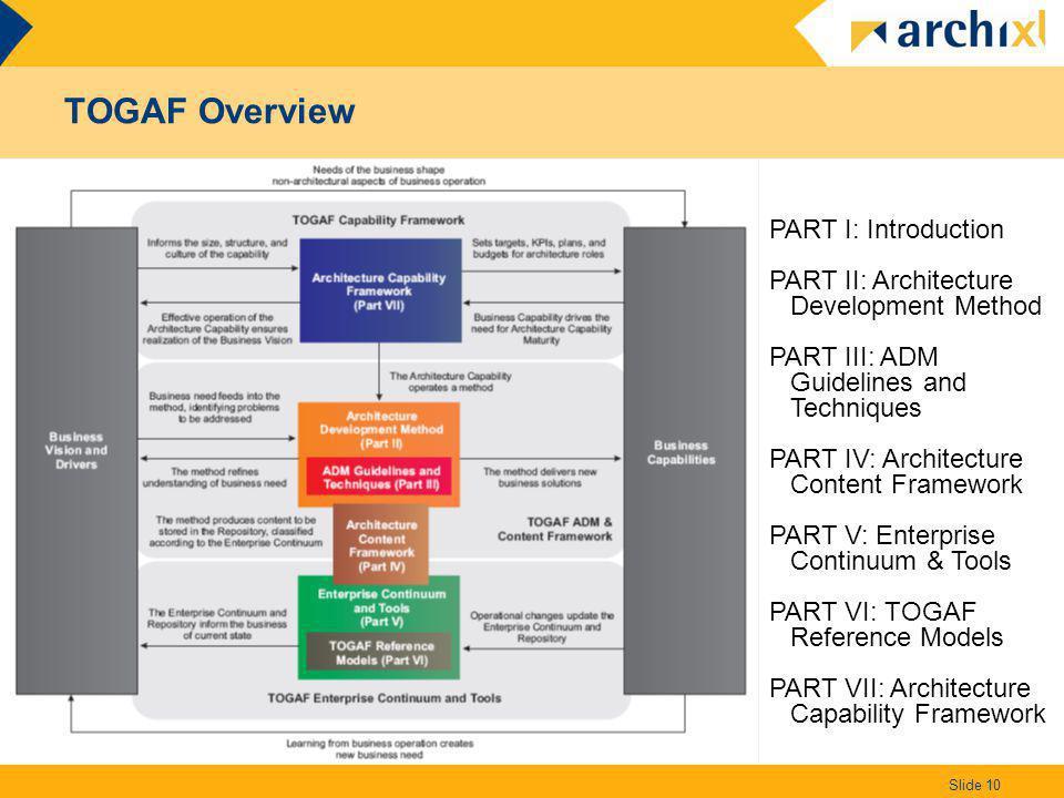 TOGAF Overview PART I: Introduction